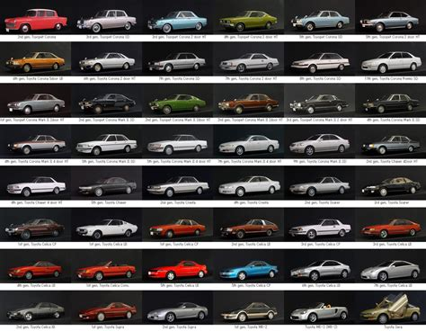 Toyota Unveils Amazing 1:5 Scale Models Collection