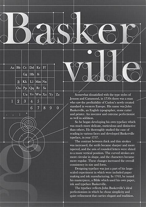 Baskerville - Typography Poster Design by KOYOOX