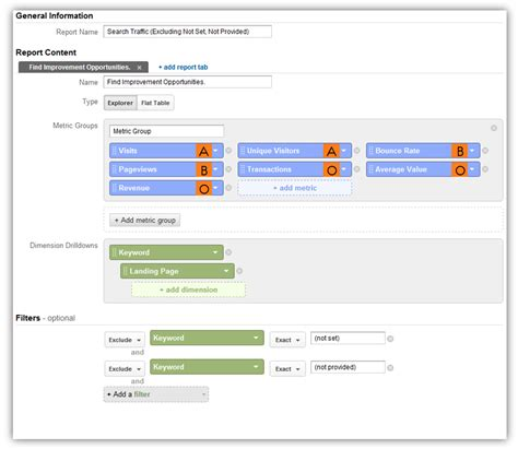 Google Analytics Custom Reports: Paid Search Campaigns